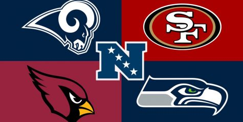 Top Left: Los Angeles Rams  Top Right: San Francisco 49ers  Bottom Left: Arizona Cardinals  Bottom Right Seattle Seahawks