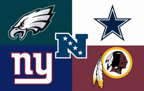Top Left: Philadelphia Eagles  Top Right: Dallas Cowboys  Bottom Left: New York Giants  Bottom Right: Washington Redskins