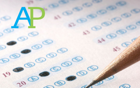 Last minute guide to AP exams